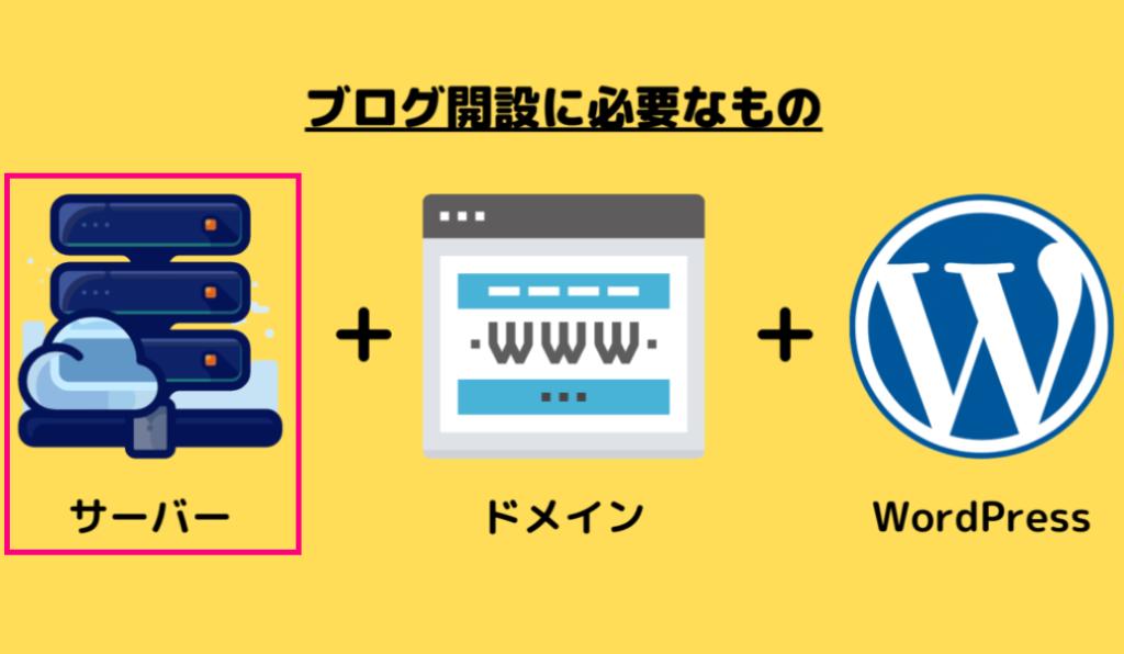 WordPressブログに必要な費用のレンタルサーバーを解説