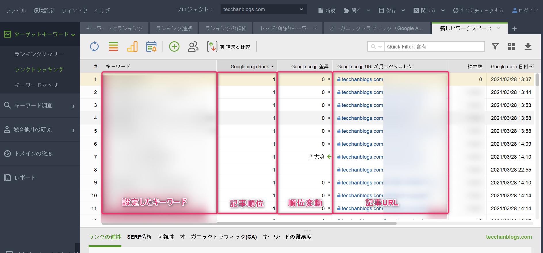 RankTrackerは自サイトのSEOキーワード順位をチェックできる
